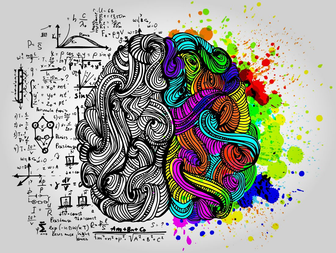 Artistic Brain - Strategy Focal Point
